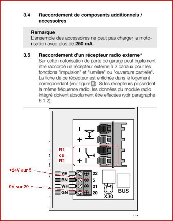 Brancher recepteur universel somfy sur suprematic hormann for Branchement porte garage electrique