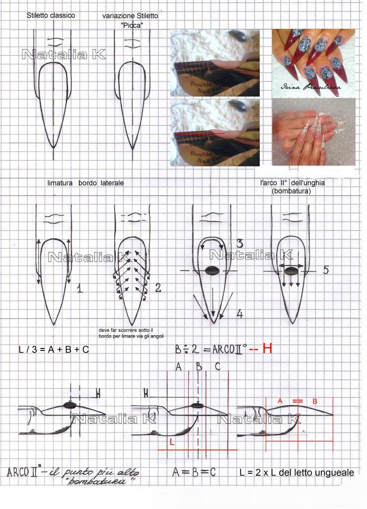 Medicine per trattamento di un fungo di unghie che sopportano il prezzo di prezzo