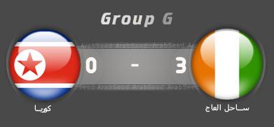 حصريا أهداف مباراة الكوت ديفوار وكوريا