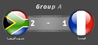 اهداف مباراة افريقيا ويخرجان العالم