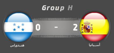 اهداف مباراة اسبانيا هندوراس