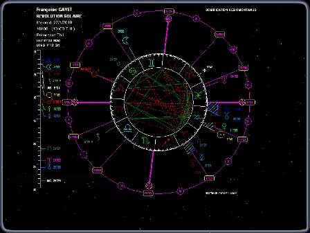 Astrologie explication n°2 dans Expériences revolu10