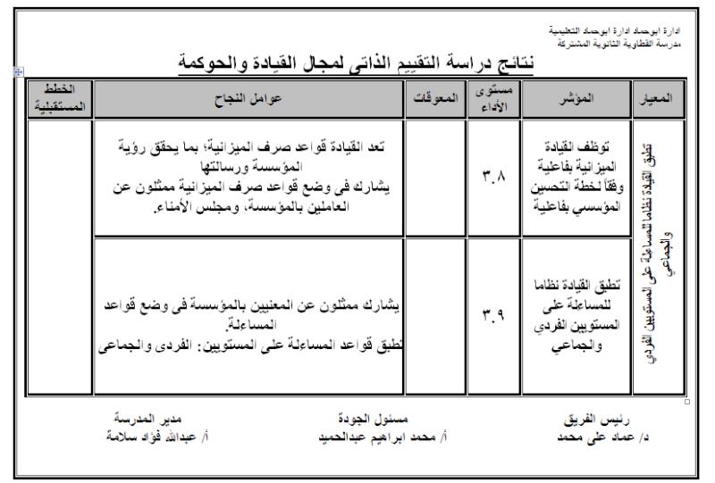 موضوعات صغيرة ولكنها هامة جدا فى الجودة الأرشيف بوابة الثانوية العامة المصرية