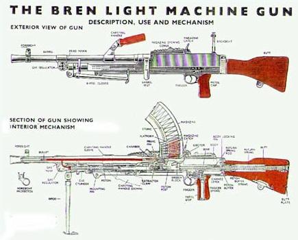 bren-p10.jpg