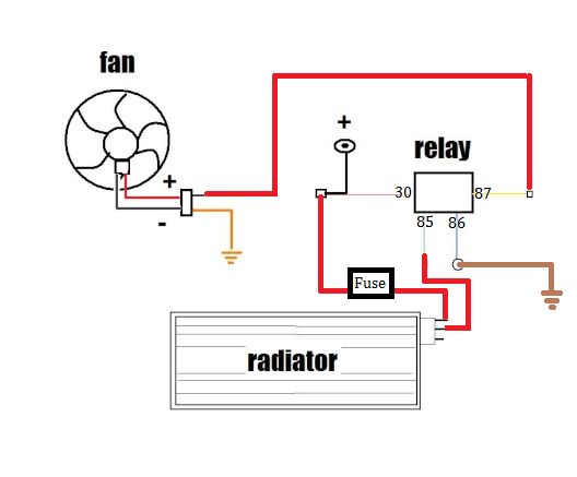 Fan Control Relayrh944hybridsforumotion: Radiator Fan Relay Wiring Diagram At Elf-jo.com
