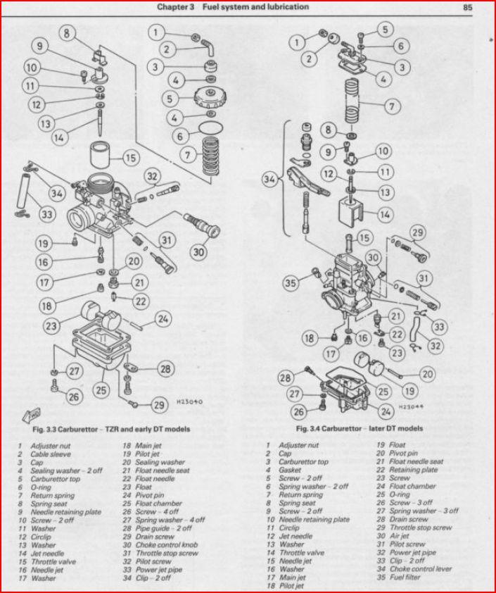 Schema carburateur mikuni
