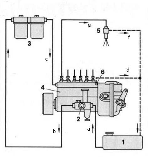 fonctionnement des pompes injection diesel en ligne. Black Bedroom Furniture Sets. Home Design Ideas