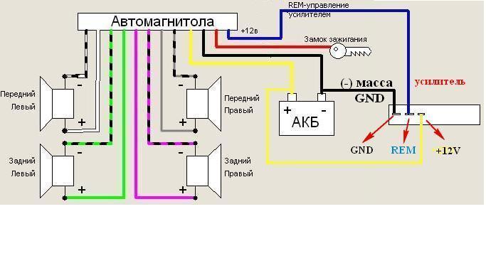 Схема подключении автомагнитолы